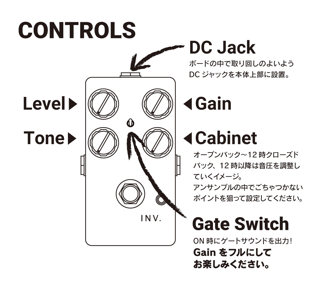 inversion-controls